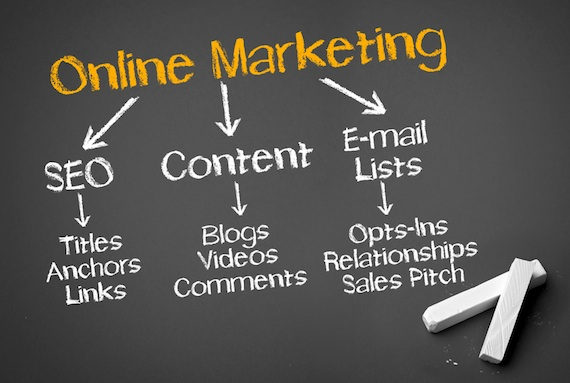 Marketing to different online channels